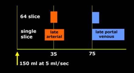 CT protokoli za fokalne promene lezije u jetri 37