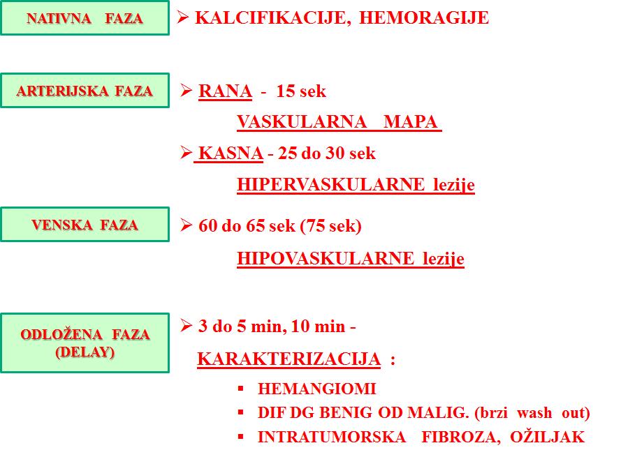 CT protokoli za fokalne promene lezije u jetri 5